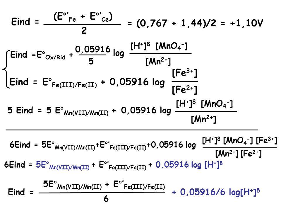 Eind = E°Fe(III)/Fe(II) + 0,05916 log [Fe2+]
